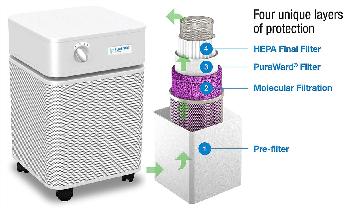 Air Purifier for COVID-19